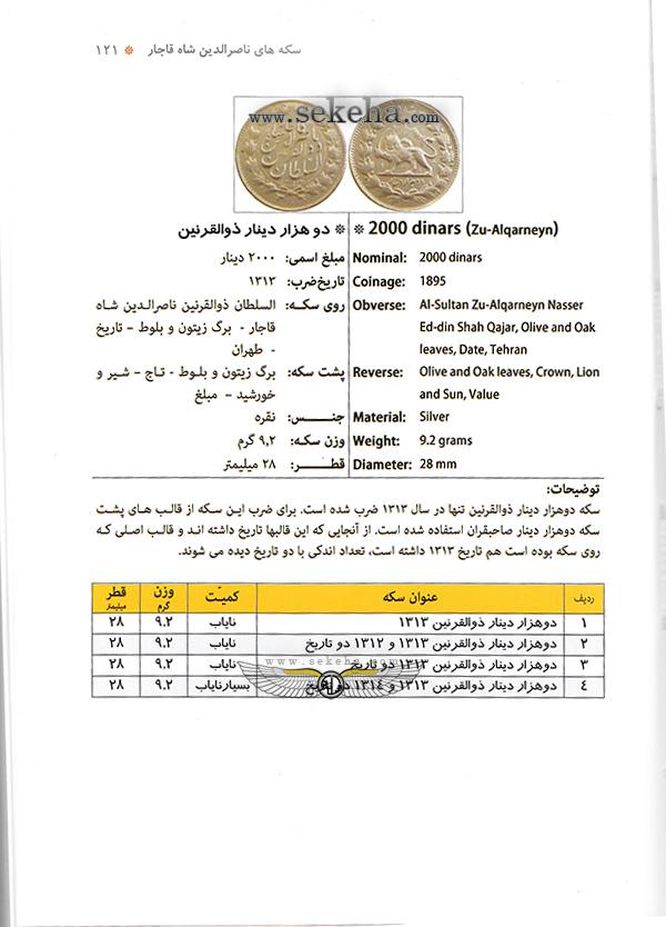 کتاب سکه های ماشینی قاجار - تصویر صفحه داخلی